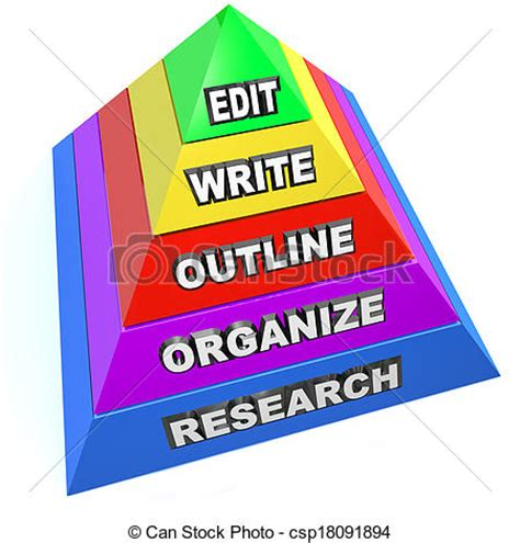 How to write the bibliography of a research paper
